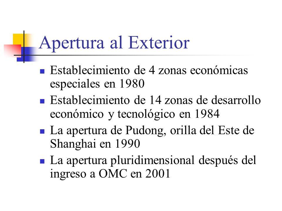 Apertura al Exterior Establecimiento de 4 zonas económicas especiales en 1980.