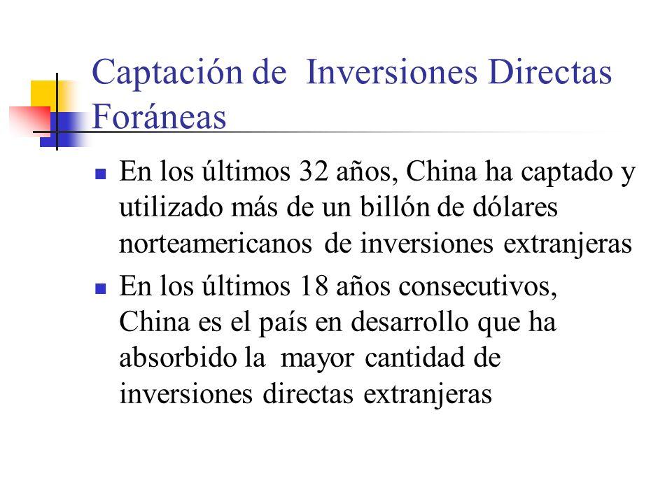 Captación de Inversiones Directas Foráneas