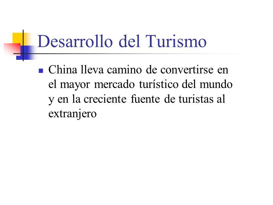 Desarrollo del Turismo