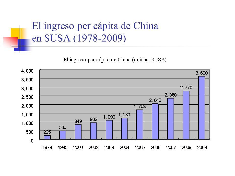 El ingreso per cápita de China en $USA (1978-2009)