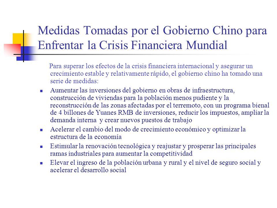 Medidas Tomadas por el Gobierno Chino para Enfrentar la Crisis Financiera Mundial