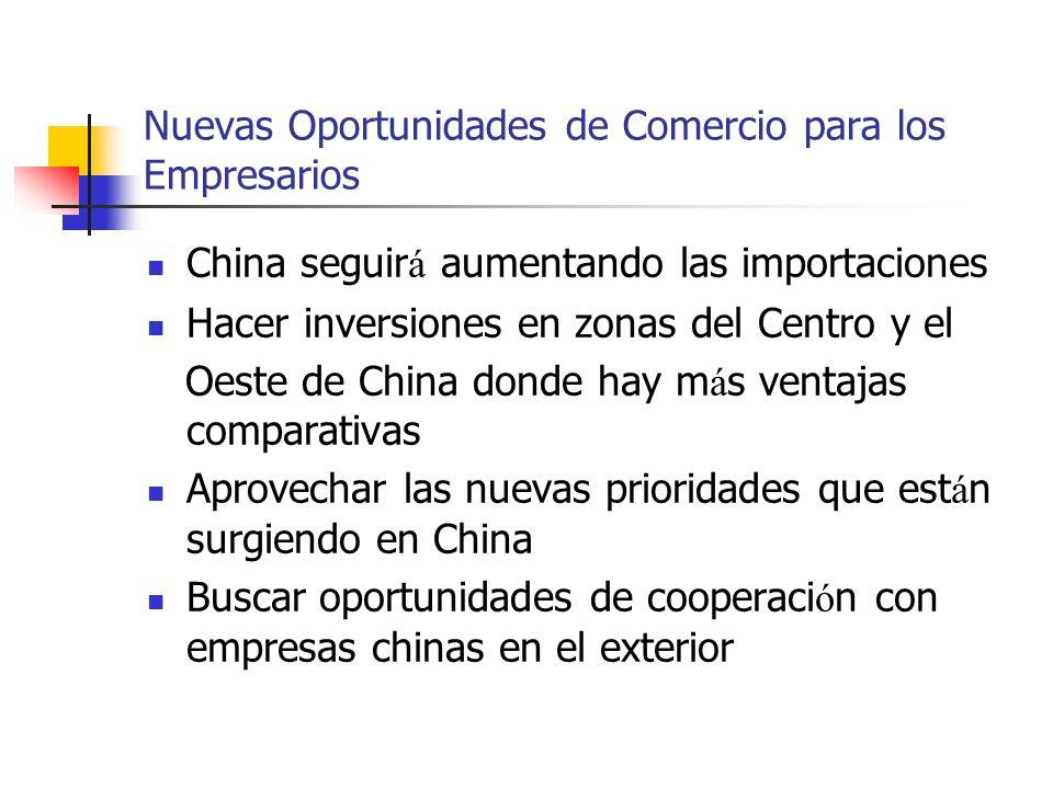 Nuevas Oportunidades de Comercio para los Empresarios