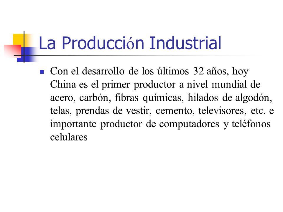 La Producción Industrial