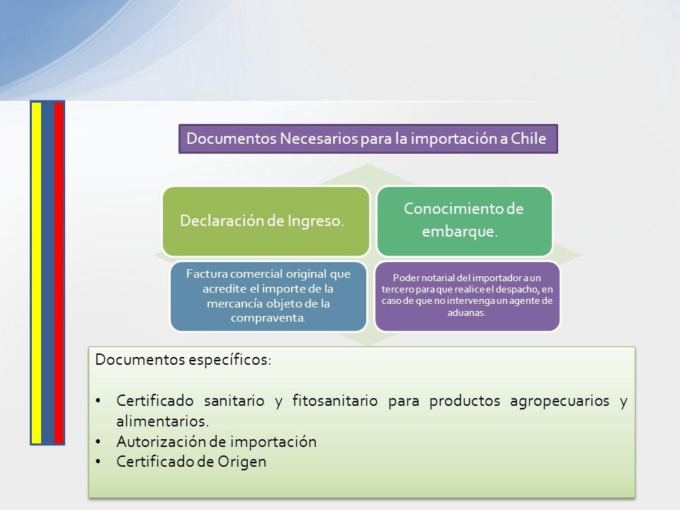 Documentos Necesarios para la importación a Chile