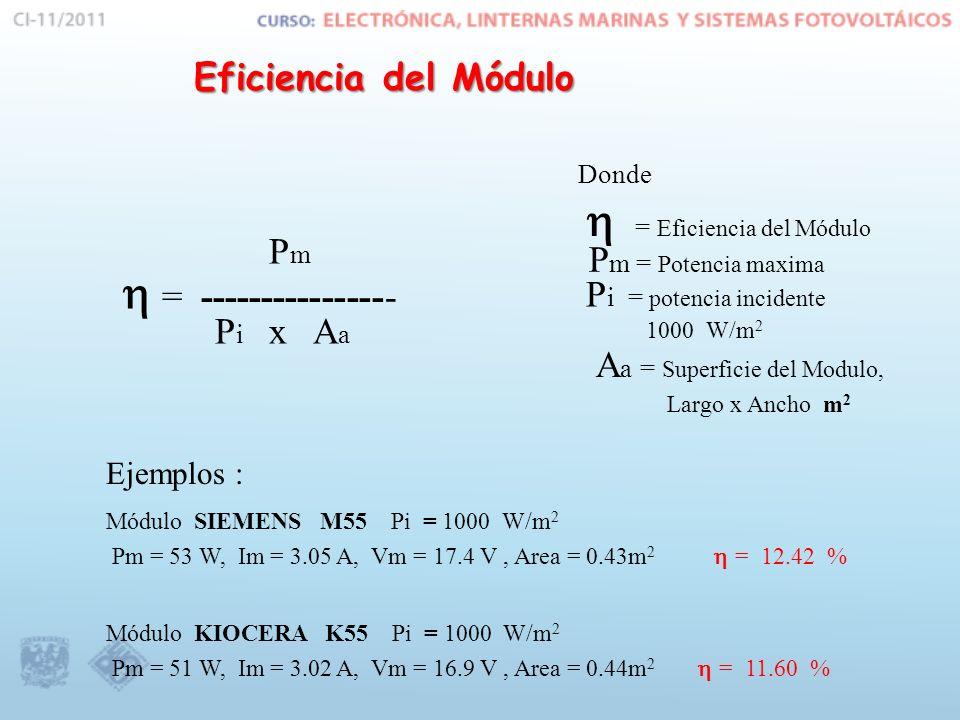  = Eficiencia del Módulo  = ----------------