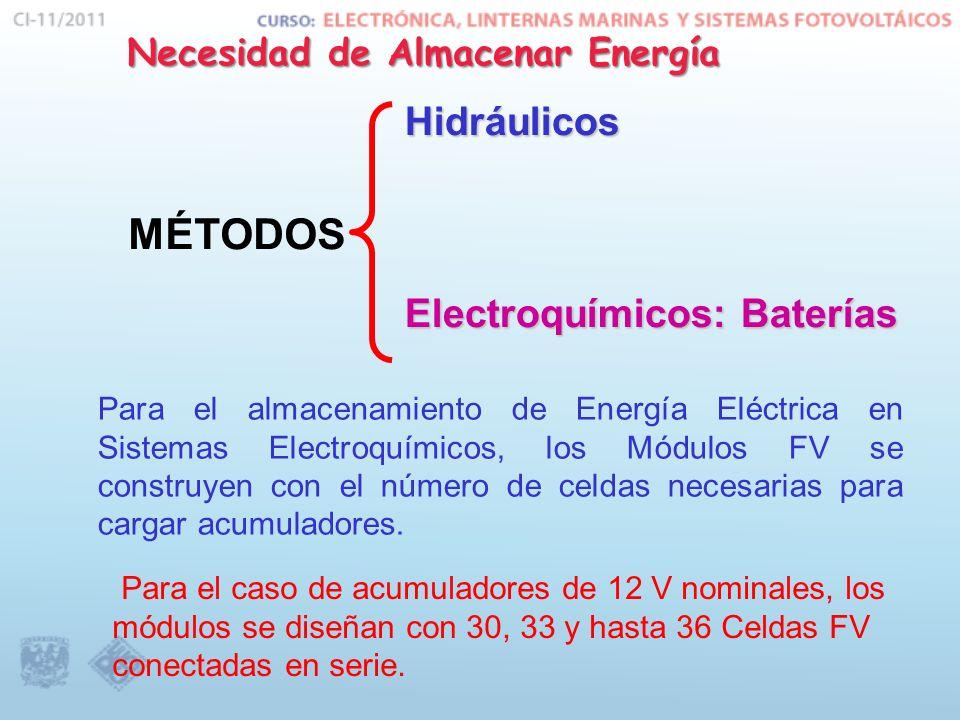 MÉTODOS Hidráulicos Electroquímicos: Baterías