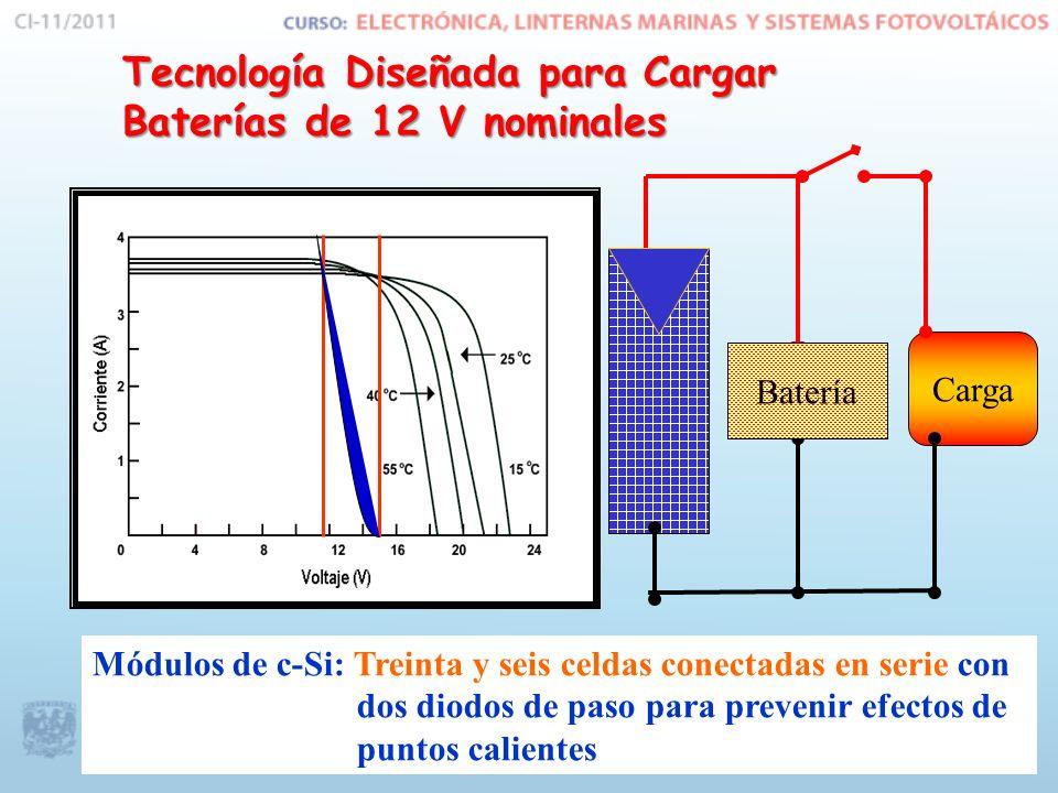 Tecnología Diseñada para Cargar Baterías de 12 V nominales
