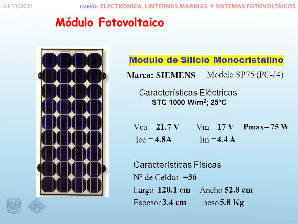 Características Eléctricas