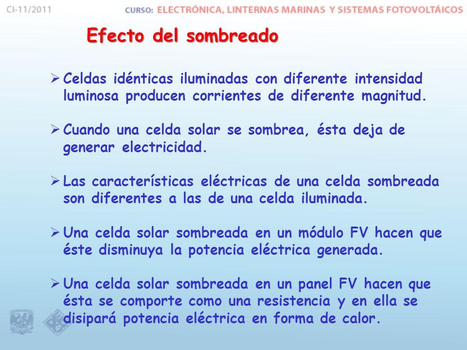 Efecto del sombreado Celdas idénticas iluminadas con diferente intensidad luminosa producen corrientes de diferente magnitud.