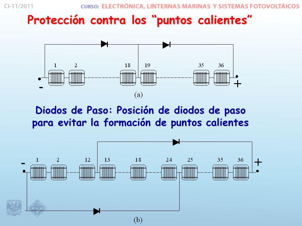 Protección contra los puntos calientes