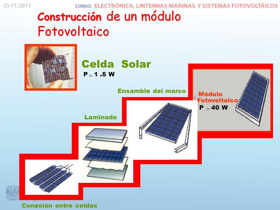 Fotovoltaico Construcción de un módulo Celda Solar P » 1 .5 W