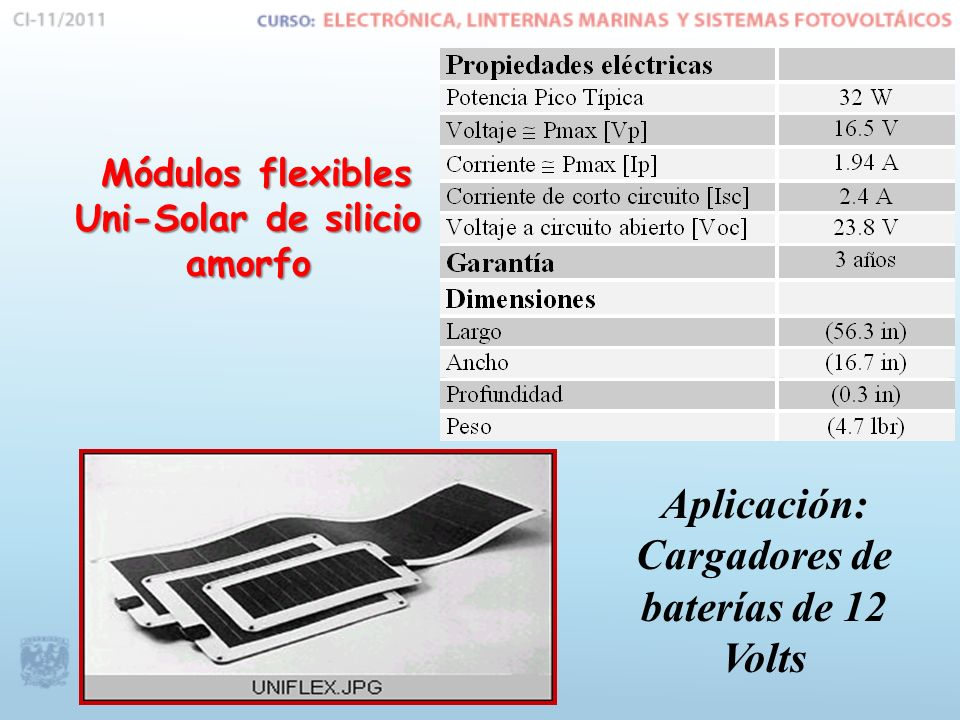 Aplicación: Cargadores de baterías de 12 Volts