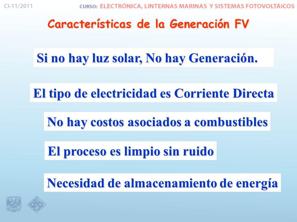 Si no hay luz solar, No hay Generación.