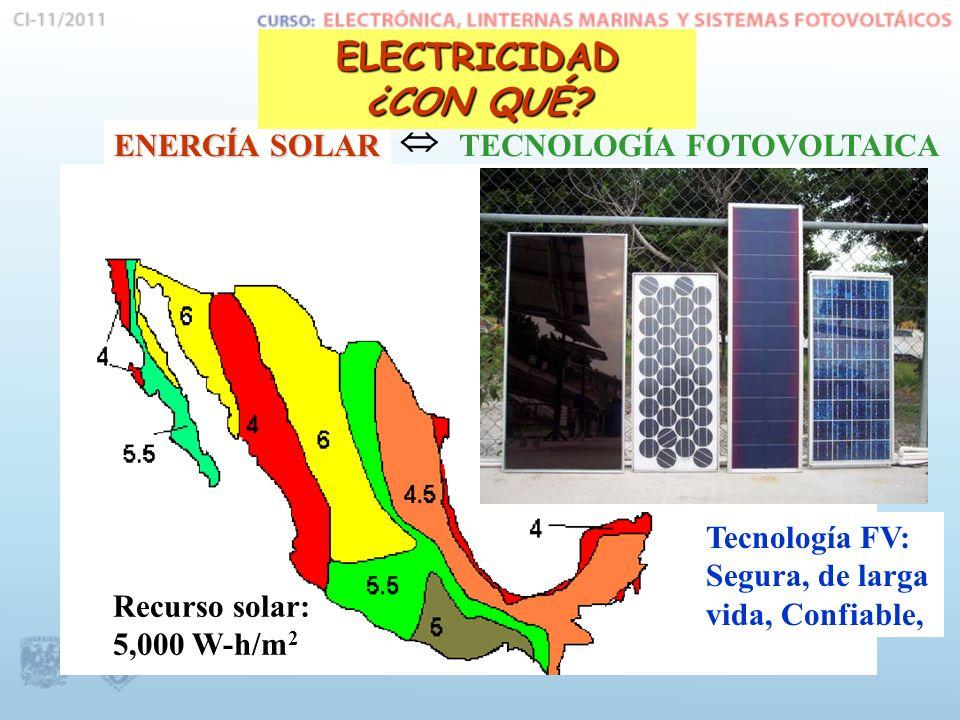 ELECTRICIDAD ¿CON QUÉ  ENERGÍA SOLAR TECNOLOGÍA FOTOVOLTAICA