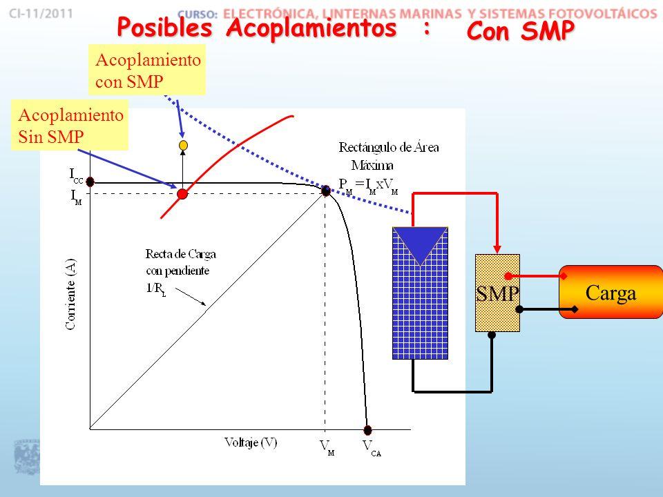 Posibles Acoplamientos : Con SMP