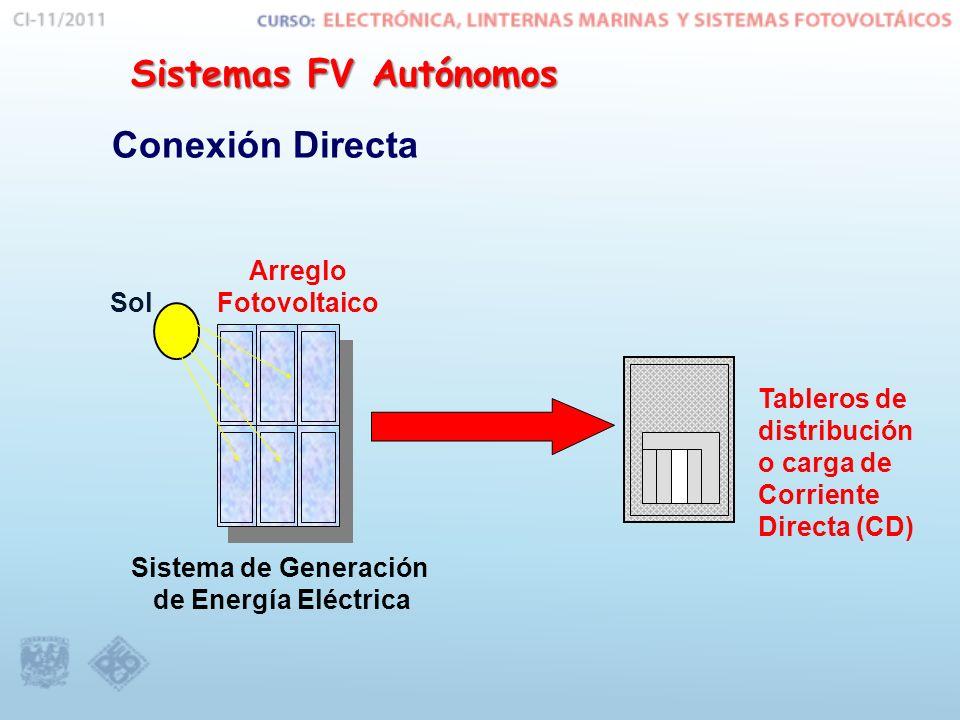 Sistemas FV Autónomos Conexión Directa Arreglo Fotovoltaico Sol