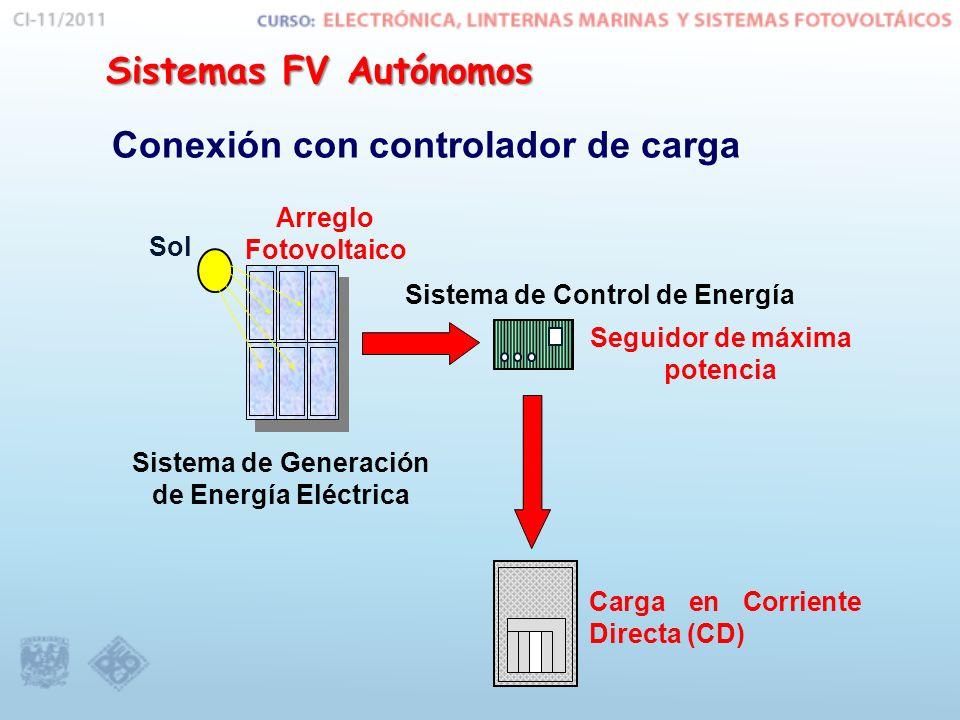Conexión con controlador de carga