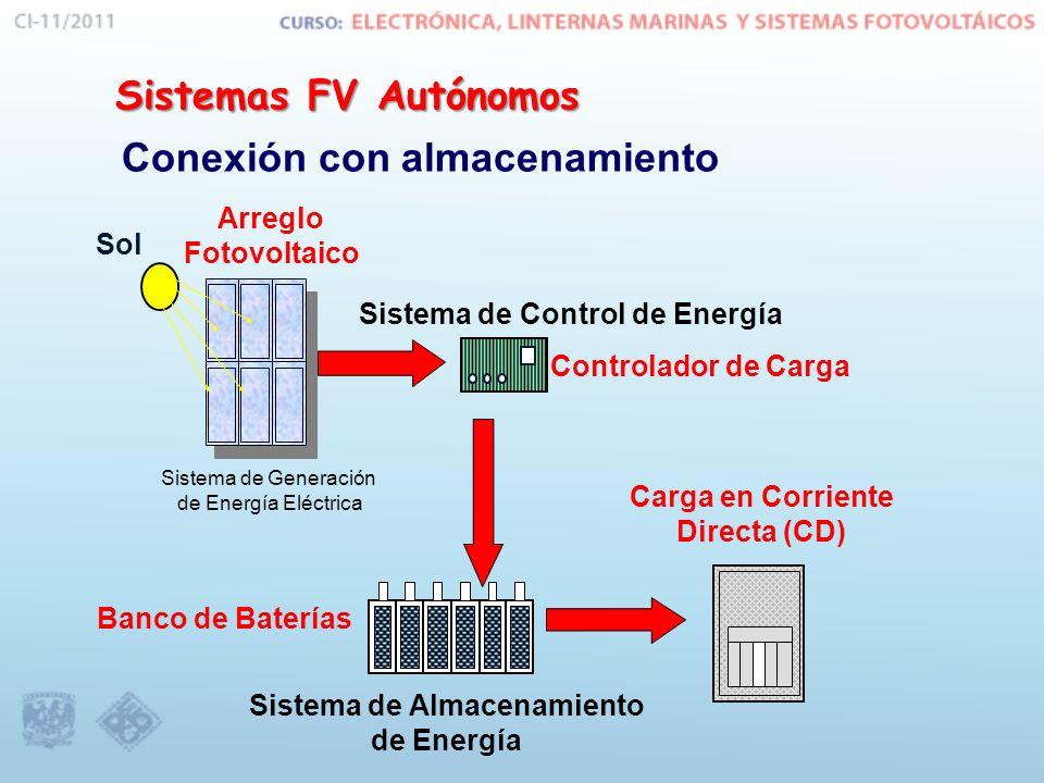 Sistema de Almacenamiento de Energía Carga en Corriente Directa (CD)