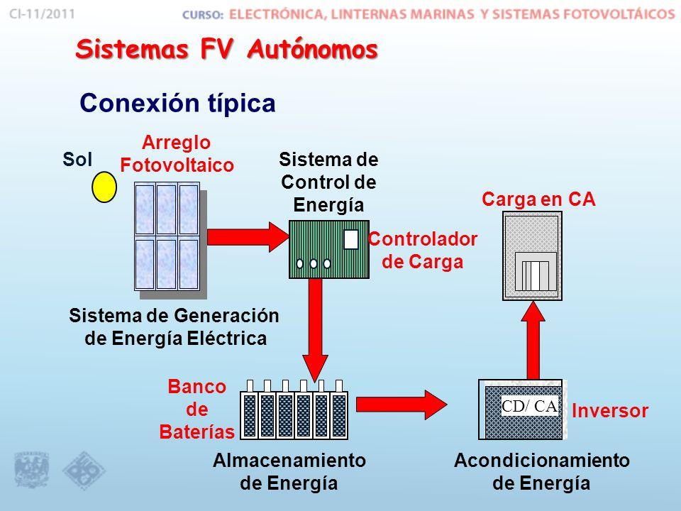 Sistemas FV Autónomos Conexión típica Almacenamiento de Energía