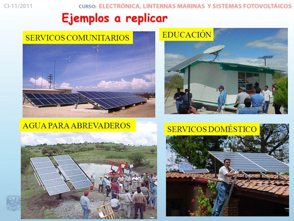 Ejemplos a replicar EDUCACIÓN SERVICOS COMUNITARIOS