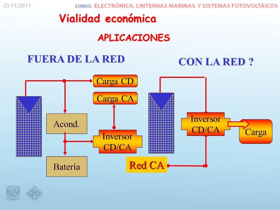 Vialidad económica FUERA DE LA RED CON LA RED Red CA APLICACIONES