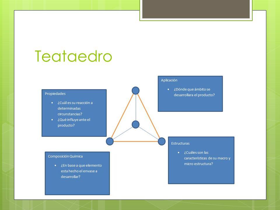 Teataedro
