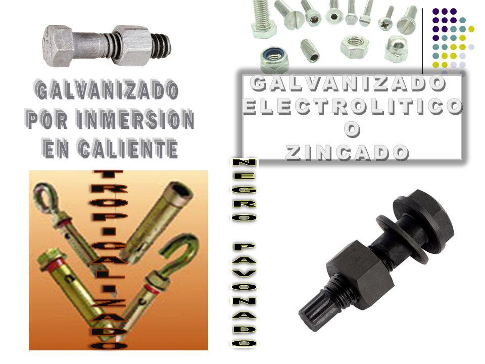 GALVANIZADO ELECTROLITICO O ZINCADO GALVANIZADO POR INMERSION