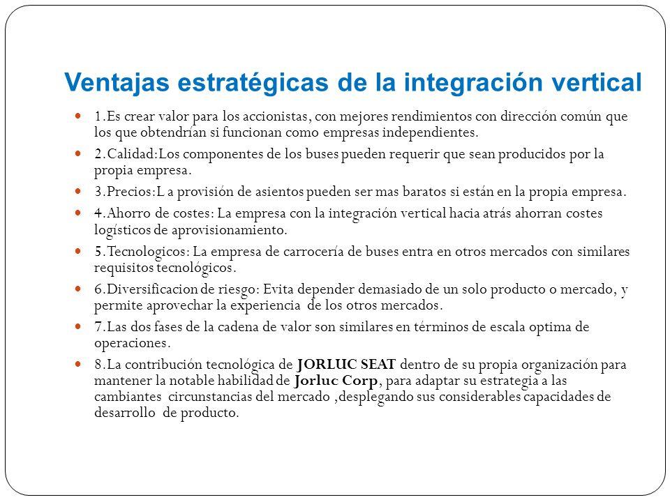 Ventajas estratégicas de la integración vertical