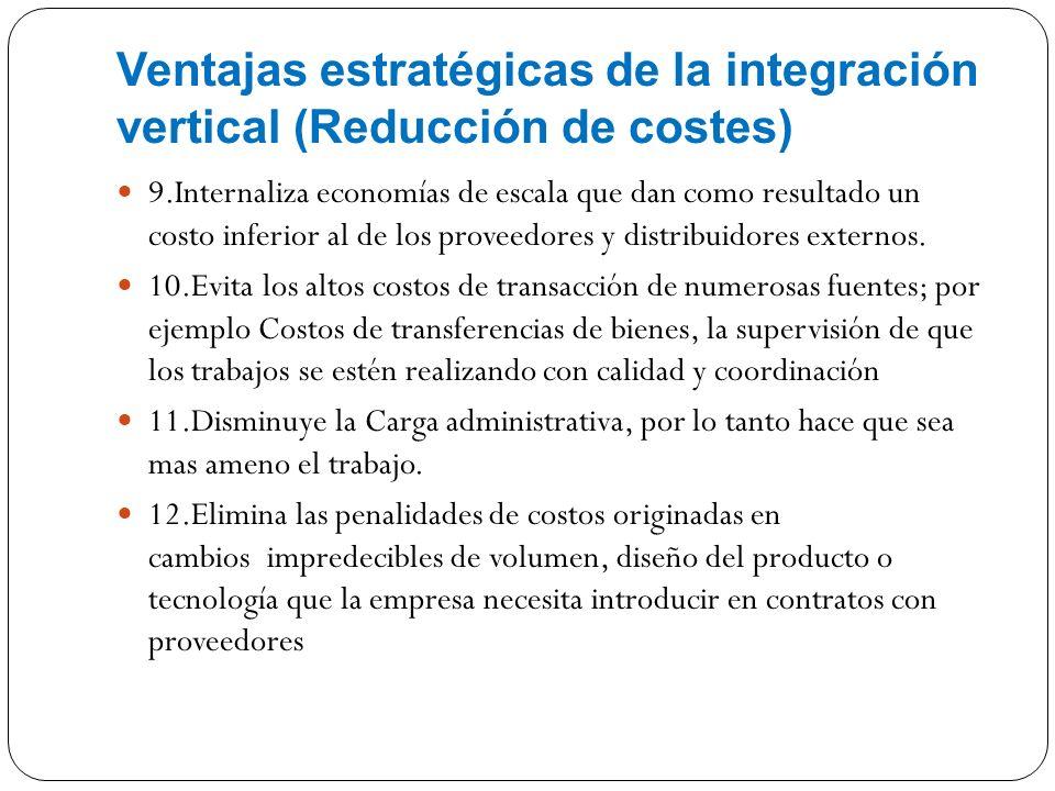 Ventajas estratégicas de la integración vertical (Reducción de costes)