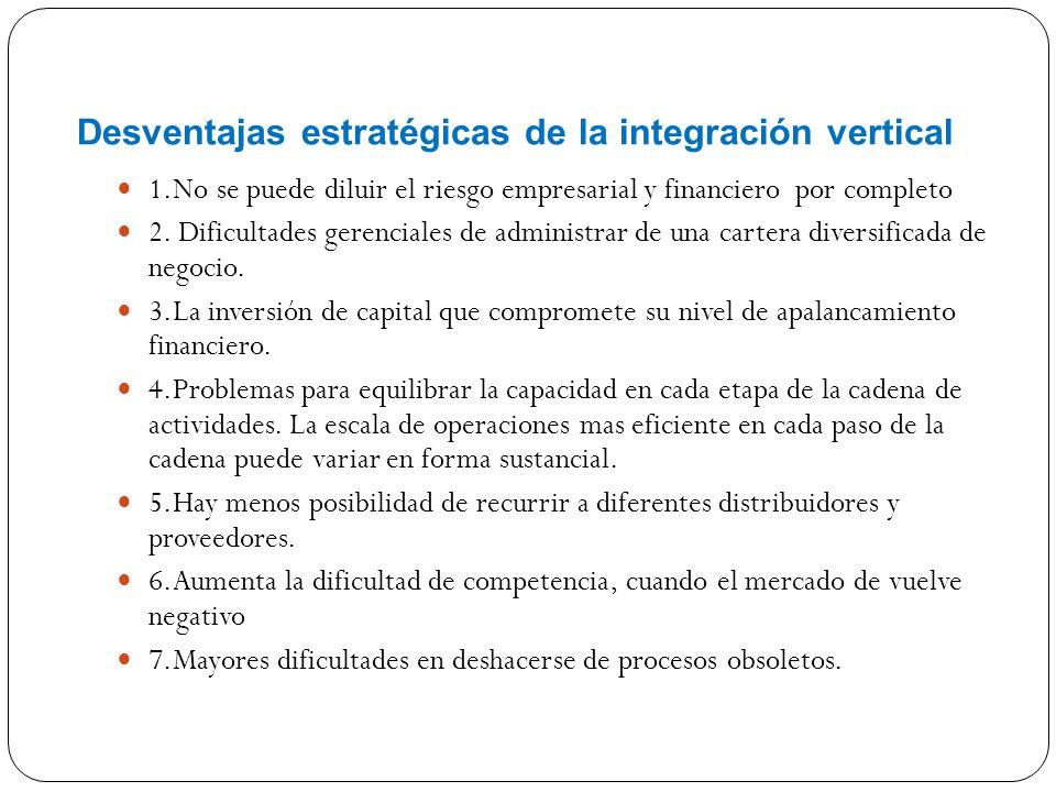 Desventajas estratégicas de la integración vertical