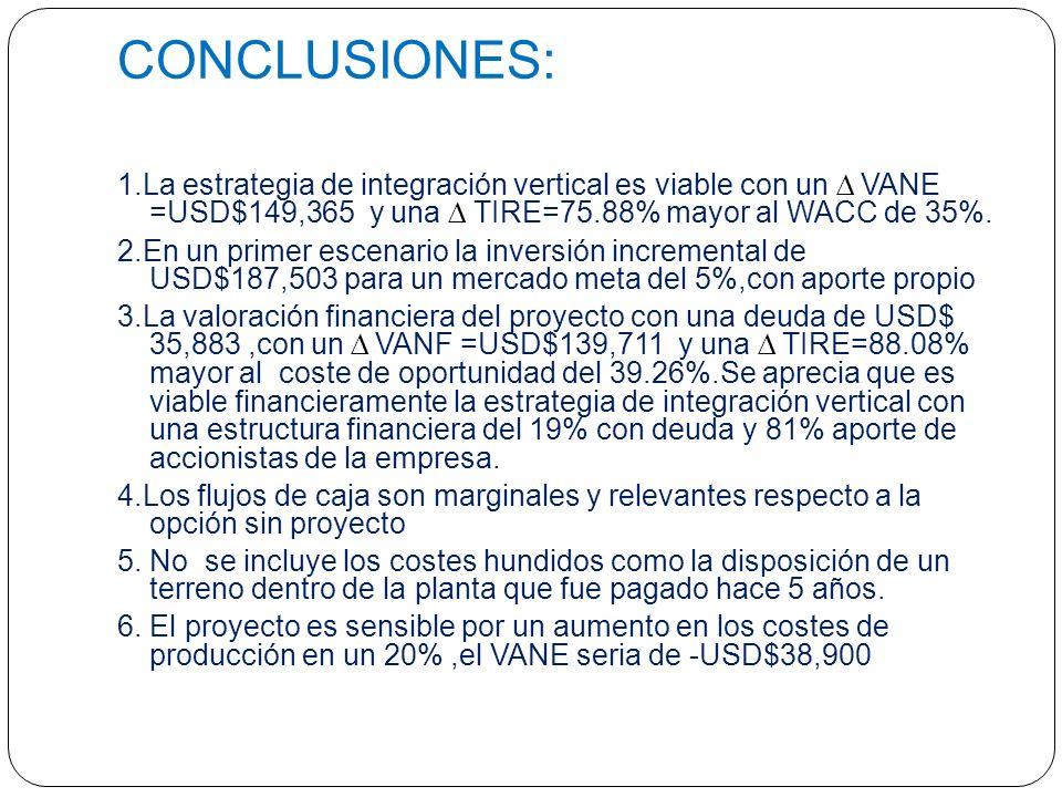 CONCLUSIONES: 1.La estrategia de integración vertical es viable con un ∆ VANE =USD$149,365 y una ∆ TIRE=75.88% mayor al WACC de 35%.