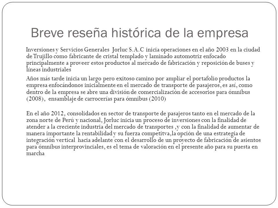 Breve reseña histórica de la empresa