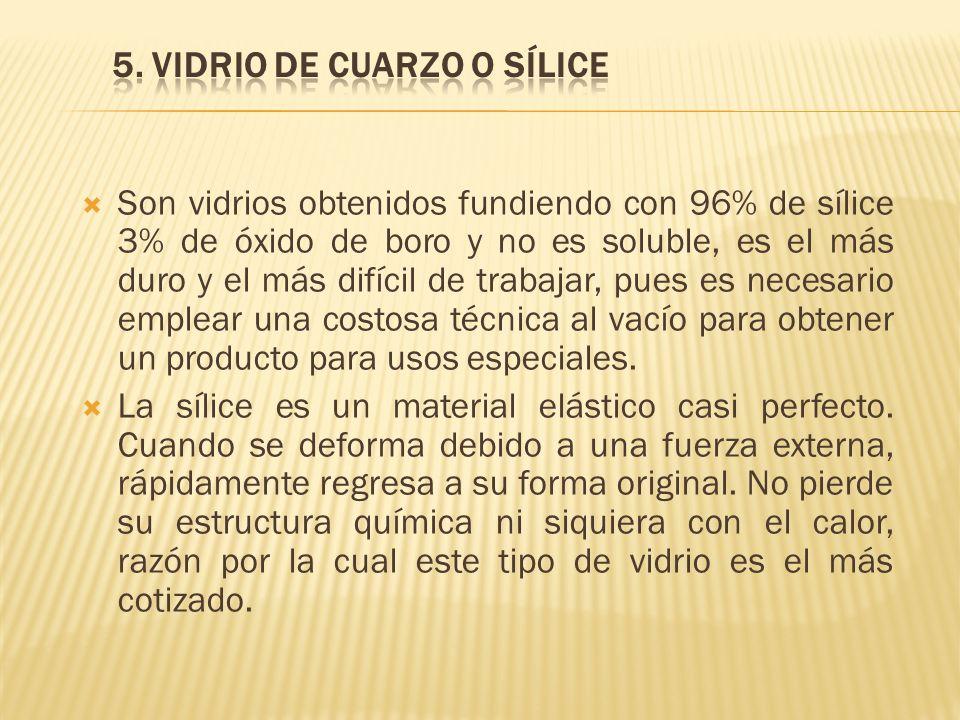 5. Vidrio de Cuarzo o Sílice