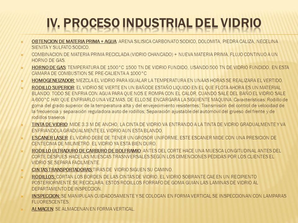 iv. PROCESO INDUSTRIAL DEL VIDRIO