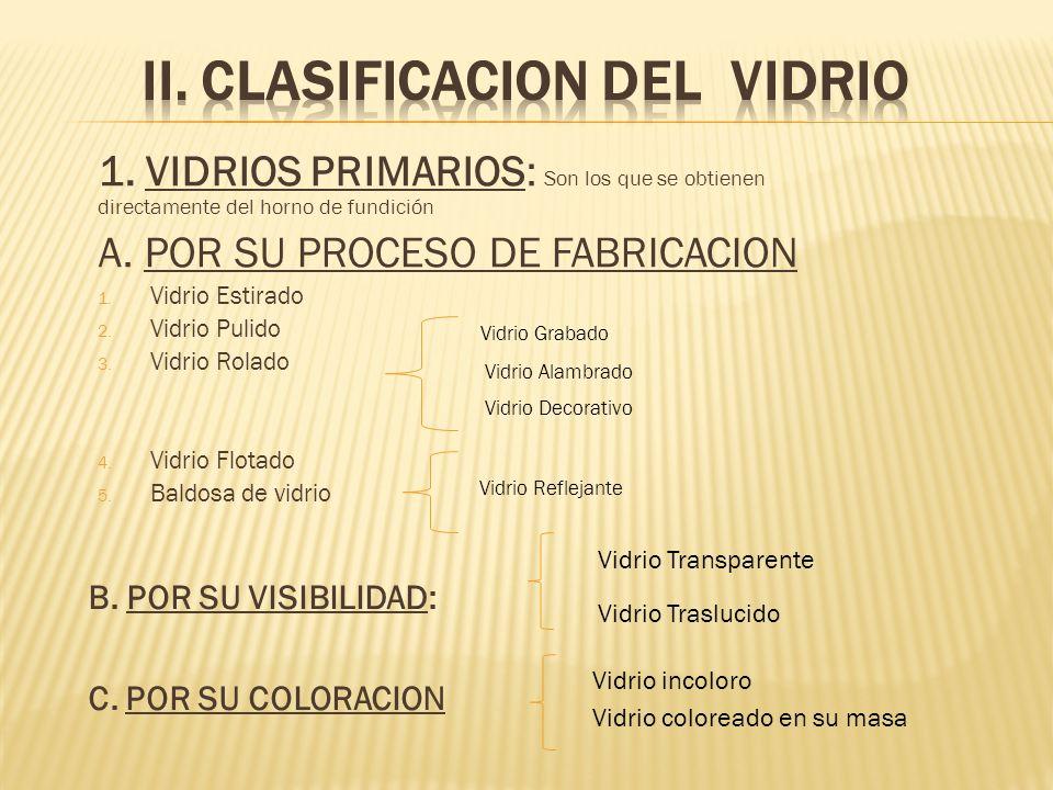 ii. CLASIFICACION DEL VIDRIO