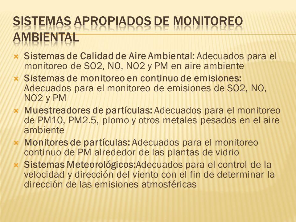 SISTEMAS APROPIADOS DE MONITOREO AMBIENTAL