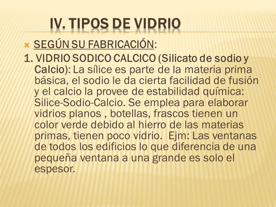 iv. TIPOS DE VIDRIO SEGÚN SU FABRICACIÓN:
