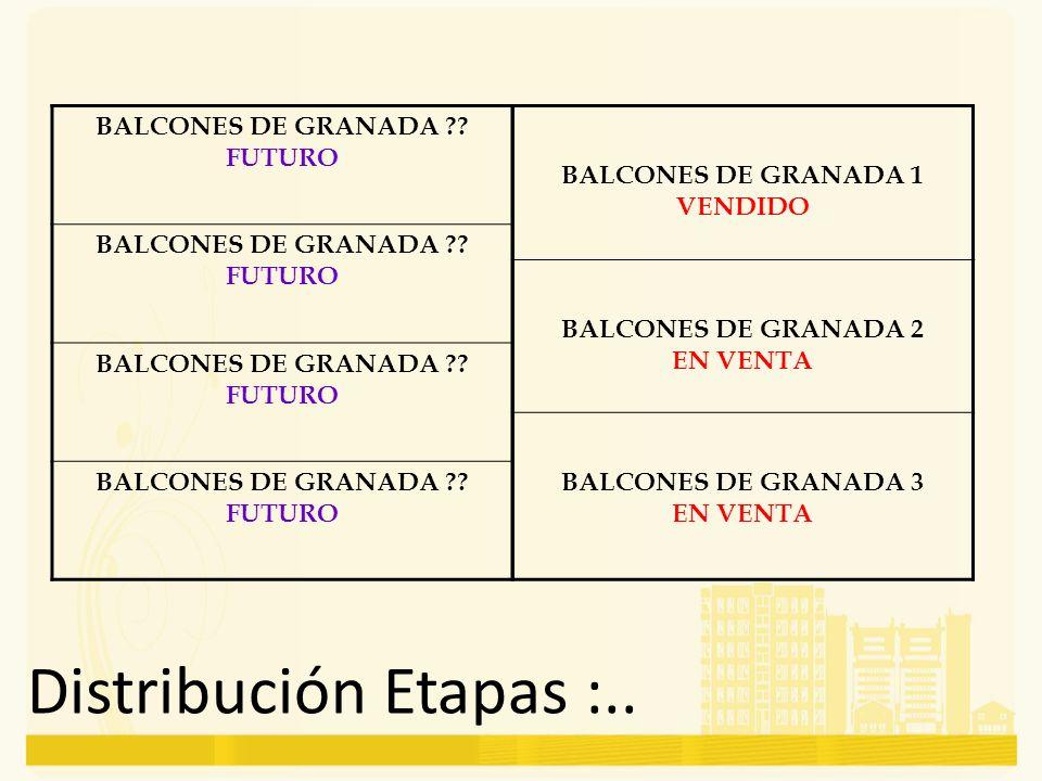 Distribución Etapas :.. BALCONES DE GRANADA FUTURO