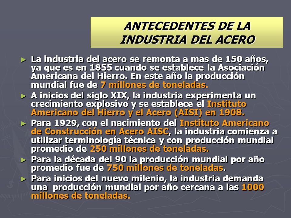 ANTECEDENTES DE LA INDUSTRIA DEL ACERO