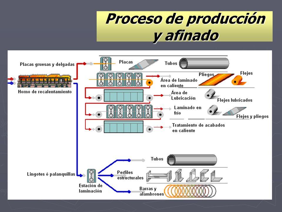Proceso de producción y afinado