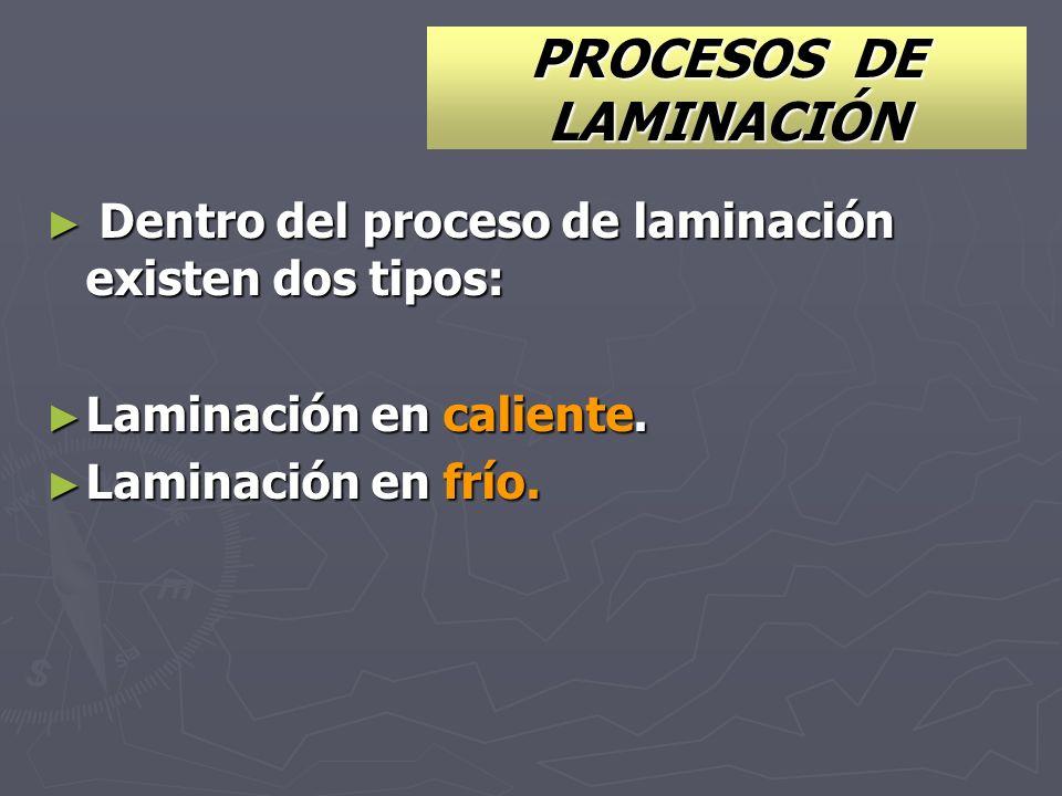 PROCESOS DE LAMINACIÓN