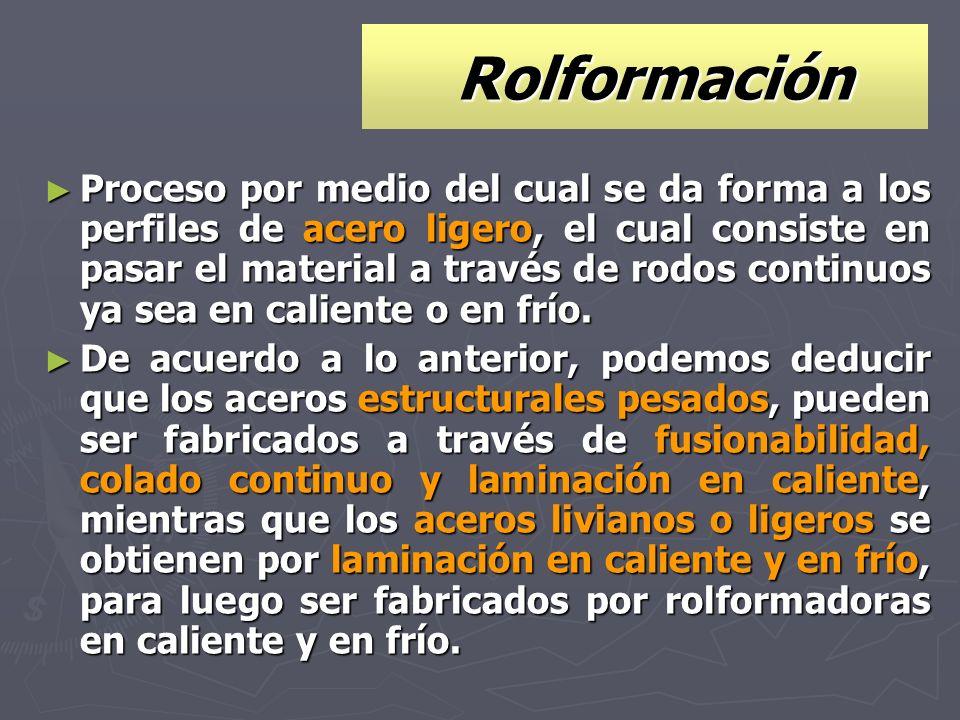 Rolformación