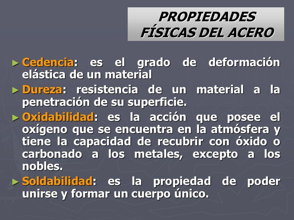 PROPIEDADES FÍSICAS DEL ACERO