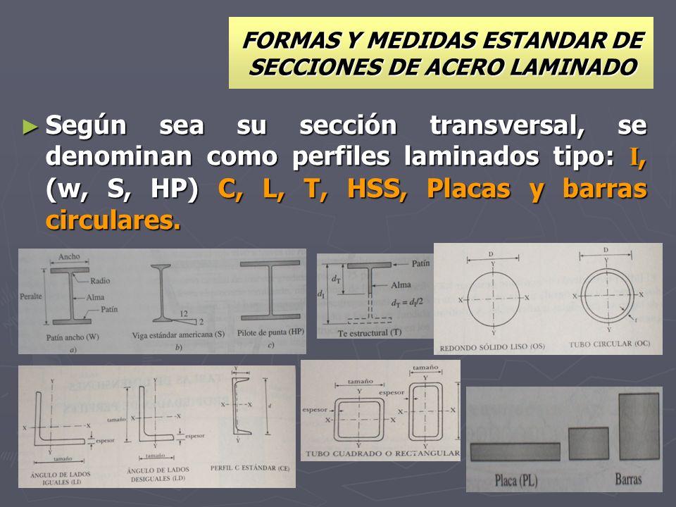 FORMAS Y MEDIDAS ESTANDAR DE SECCIONES DE ACERO LAMINADO