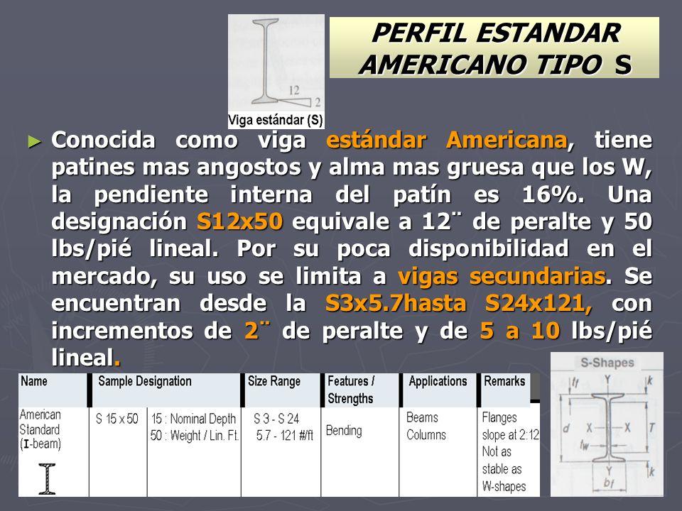 PERFIL ESTANDAR AMERICANO TIPO S
