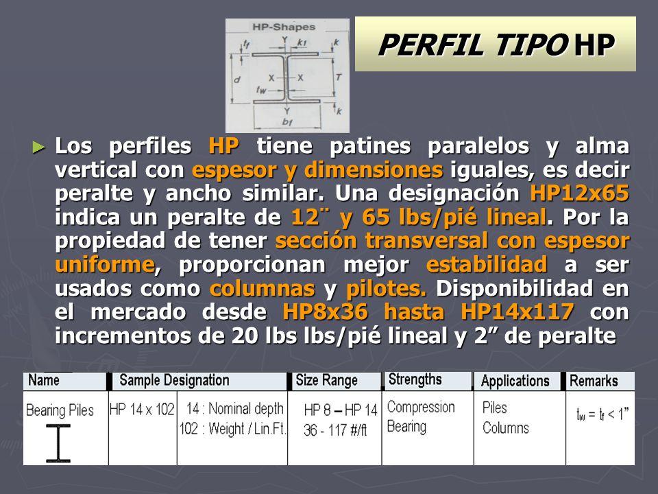 PERFIL TIPO HP