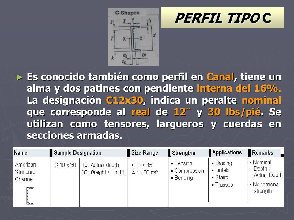 PERFIL TIPO C