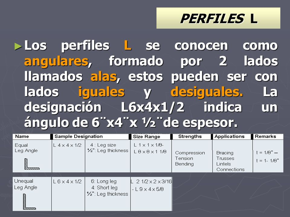PERFILES L