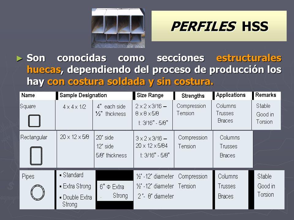 PERFILES HSS Son conocidas como secciones estructurales huecas, dependiendo del proceso de producción los hay con costura soldada y sin costura.