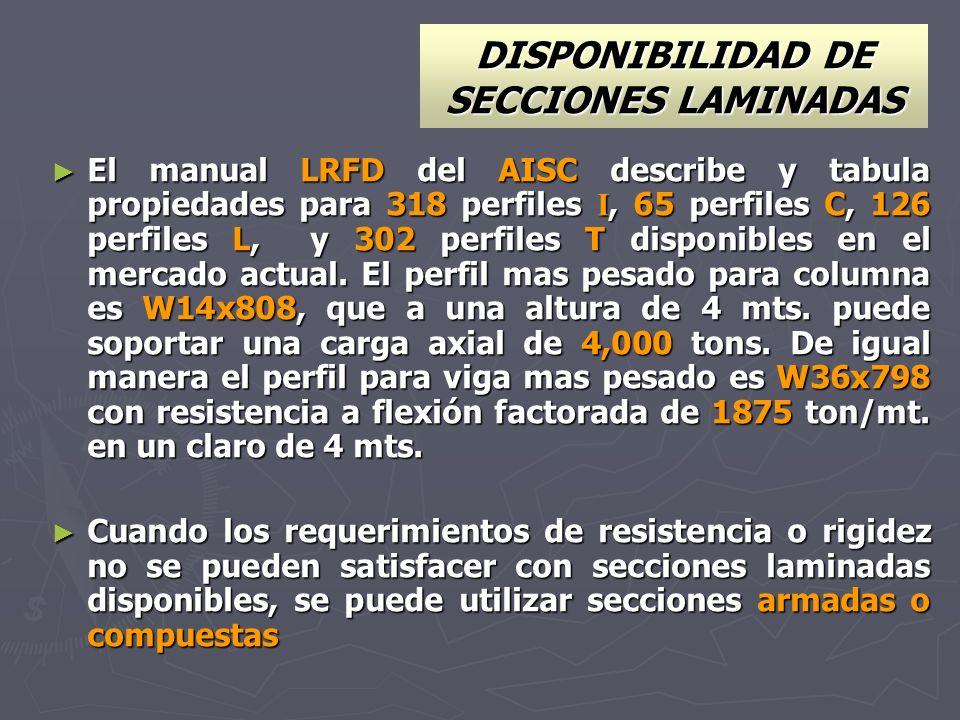 DISPONIBILIDAD DE SECCIONES LAMINADAS